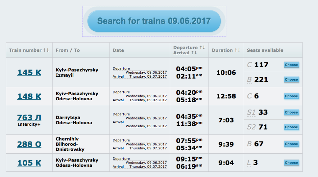 travel by train in the Ukraine